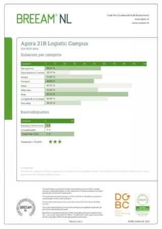 190822.575-NOP-2014 BREEAM Certificaat Agora.Breeam Pagina 002