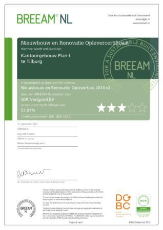 BREEAM-NL oplevercertificaat